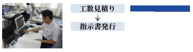 工数見積もり→指示書発行 (適正加工工数の追及)